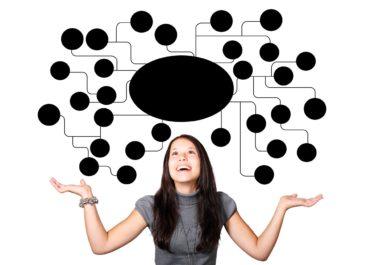 成功者が最も大切にしているセルフイメージとは? 頑張るのをやめると成功する秘密